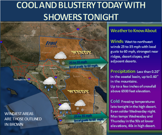 Cool and blustery temperatures in SoCal by Southern California Weather Authority